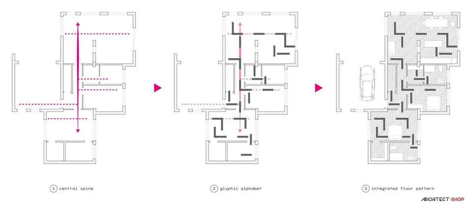 طراحی خانه ایی برای نابینایان در ایتالیا - Blind House 13