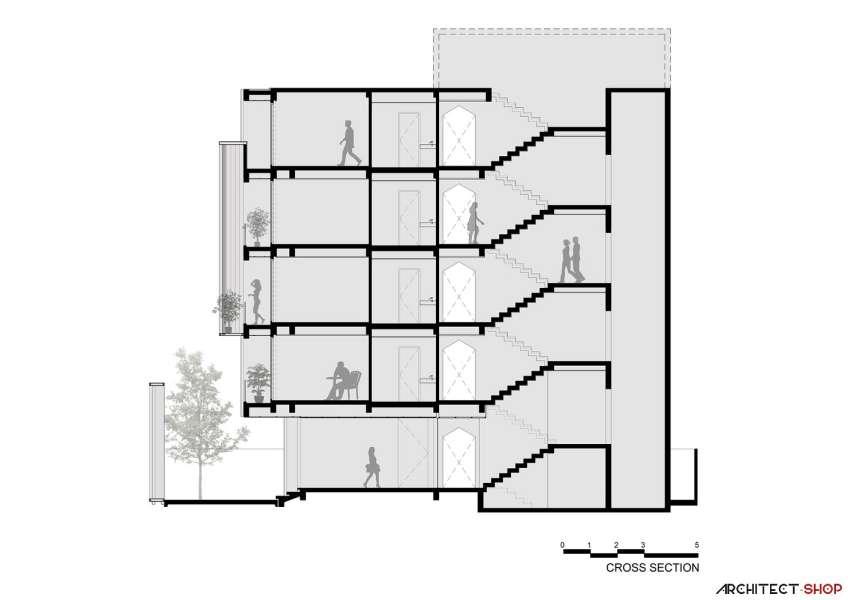 طراحی آپارتمان اجاره ایی در تایلند - HACHI Apartment 24