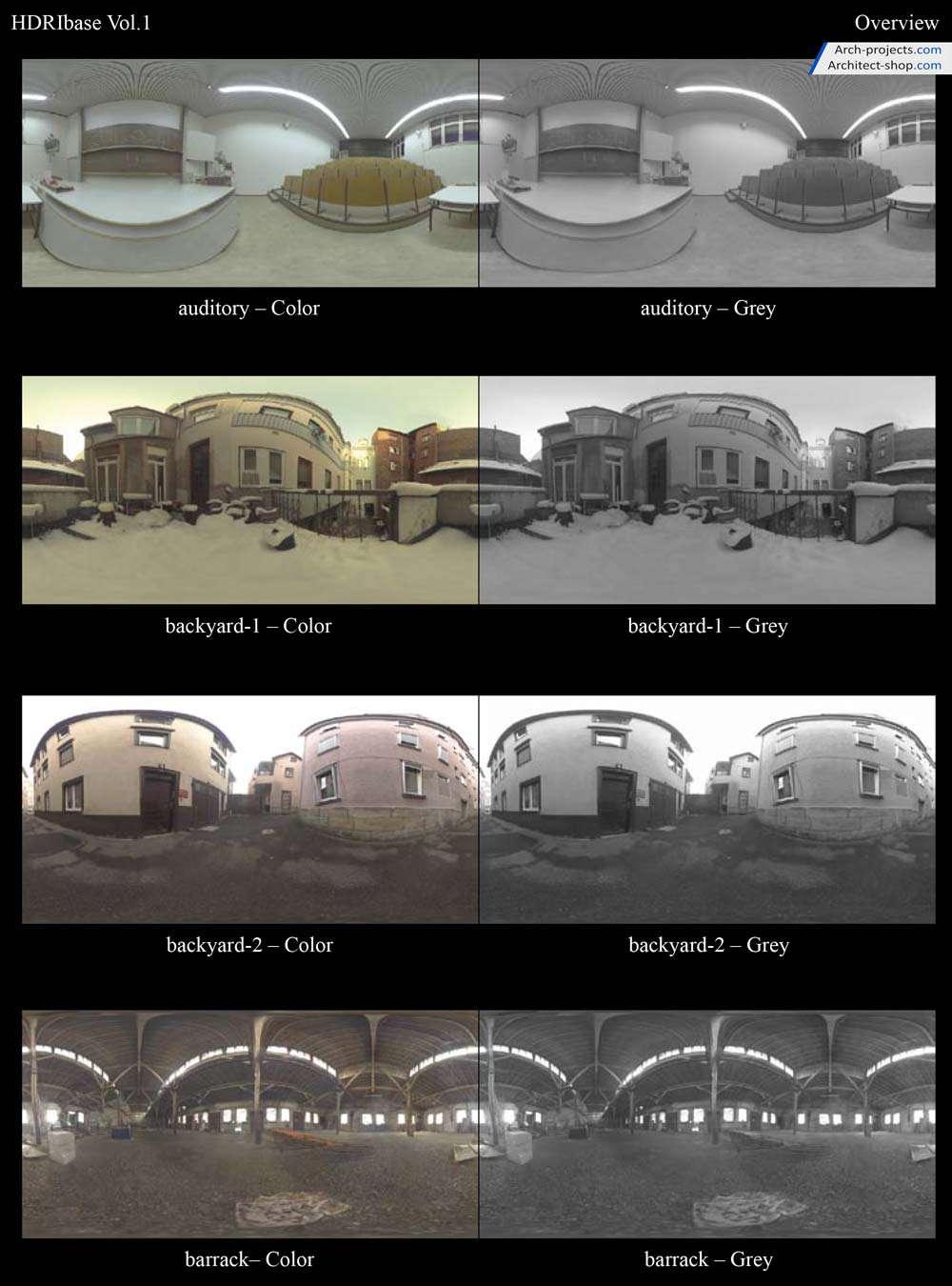 تصاویر HDRI به صورت پانورما