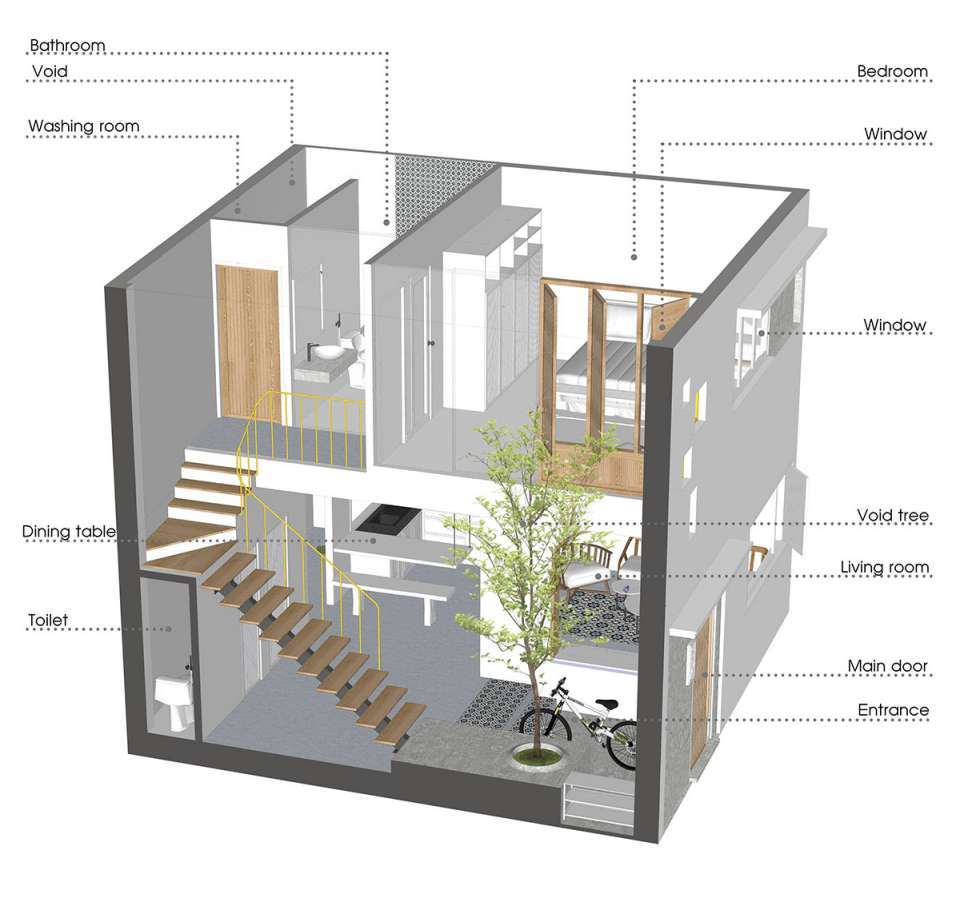پلان خانه دوبلکس گرمسیری